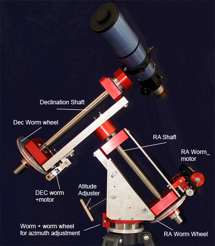 diagram of telescope mount